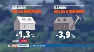 Bonne nouvelle si votre rêve est une maison 4 façades à rénover- les prix chutent 3