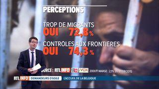 Sondage exclusif-  7 Belges sur 10 pensent qu'il y a trop de migrants, mais un quart est prêt à les aider 4
