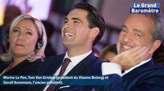 Grand Baromètre- la N-VA stagne, c'est le grand retour du Vlaams Belang 4