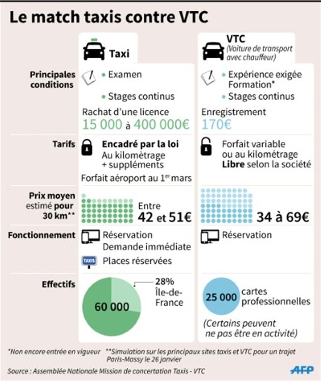 20 interpellations en Ile-de-France — Grèves